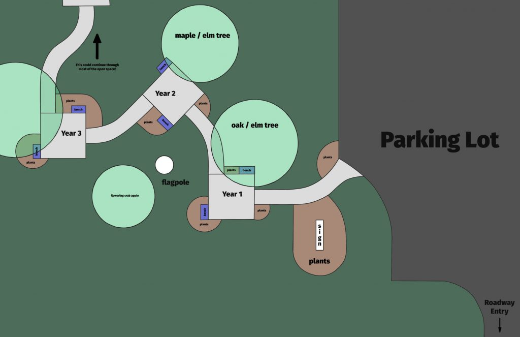 eagle-river-historical-society-memorial-garden-plan